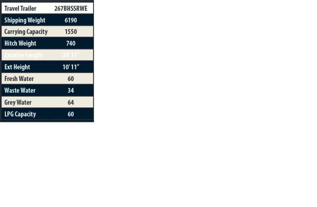 #17 Springdale 267 Specs